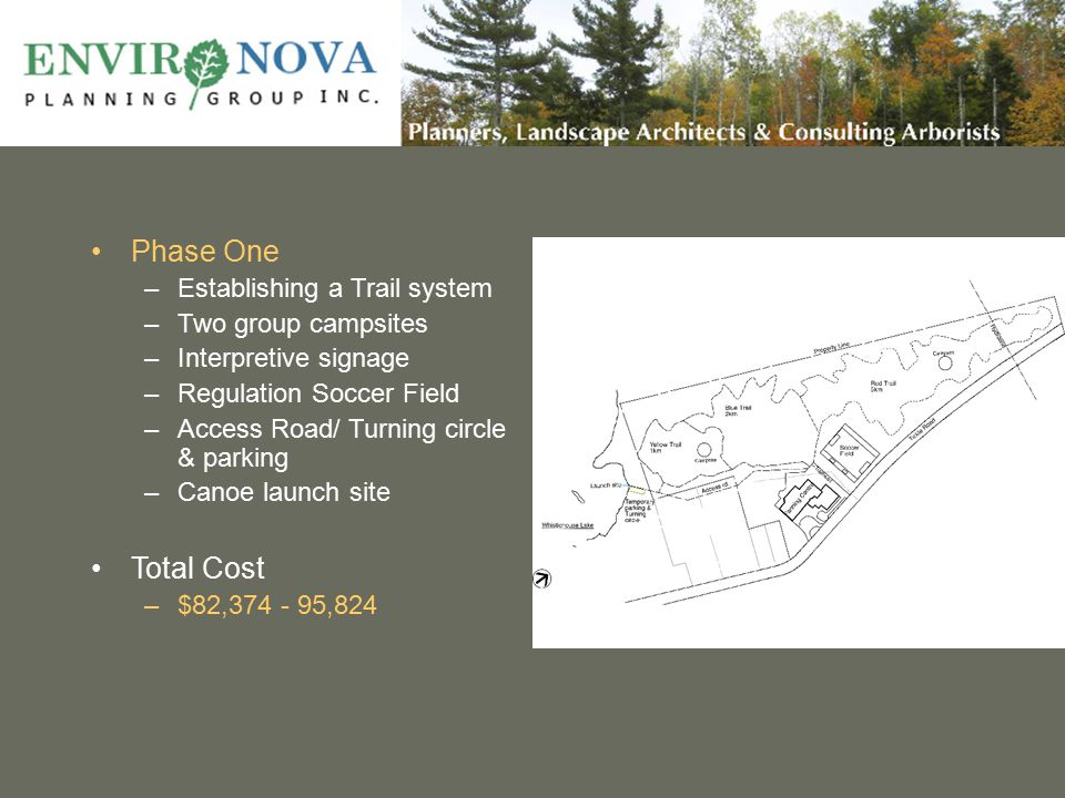 Phase One –Establishing a Trail system –Two group campsites –Interpretive signage –Regulation Soccer Field –Access Road/ Turning circle & parking –Canoe launch site Total Cost –$82,374 - 95,824