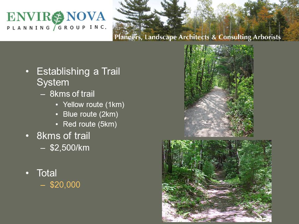 Establishing a Trail System –8kms of trail Yellow route (1km) Blue route (2km) Red route (5km) 8kms of trail –$2,500/km Total –$20,000