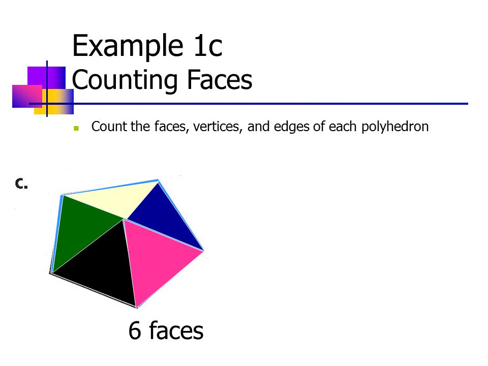Example 1c Counting Faces Count the faces, vertices, and edges of each polyhedron 6 faces