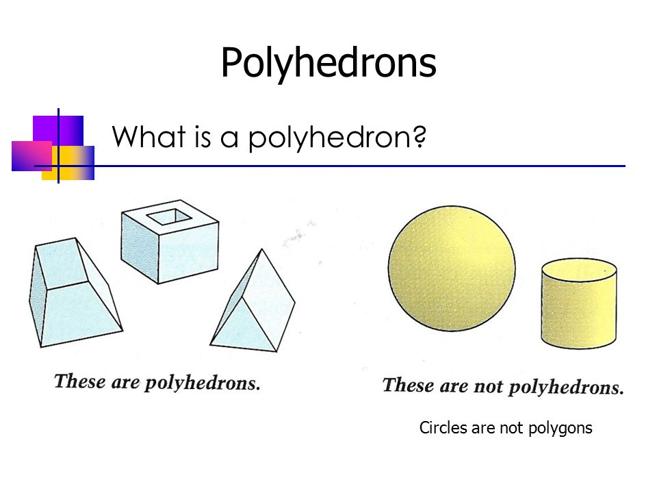 Polyhedrons What is a polyhedron Circles are not polygons