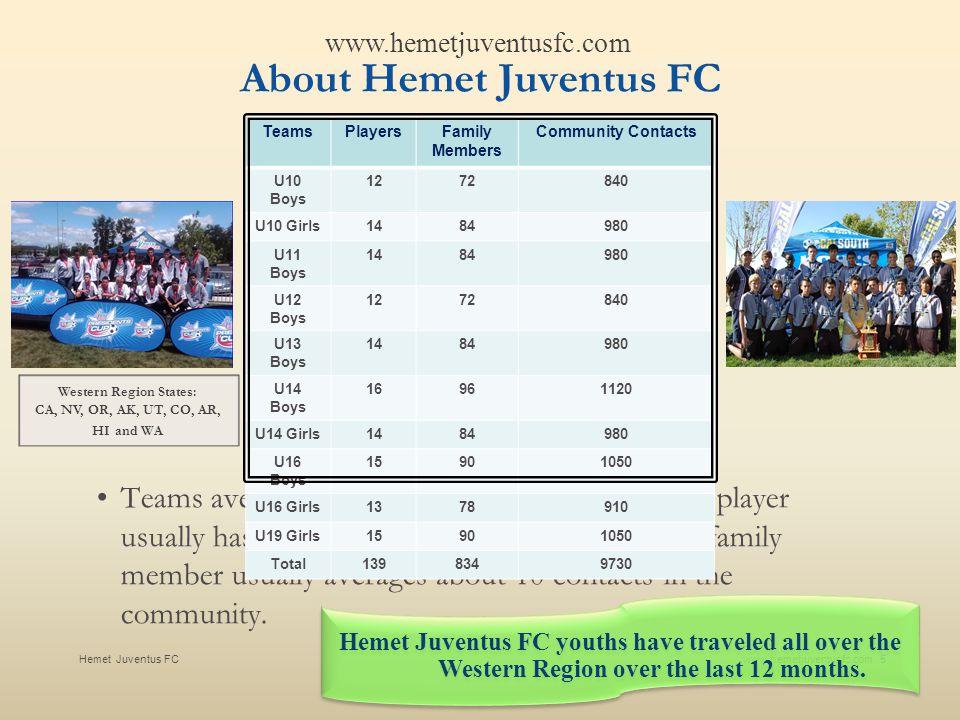 Hemet Juventus FCwww.hemetjuventusfc.com6 Why support Hemet Juventus.