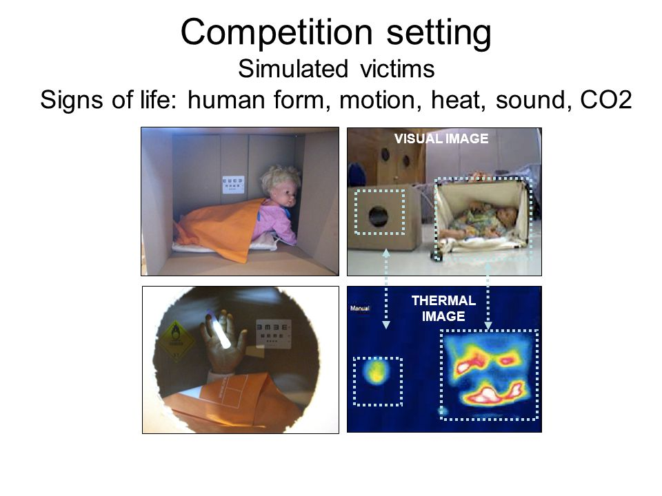 Competition setting Simulated victims Signs of life: human form, motion, heat, sound, CO2 Signs of life: form, motion, heat, sound, CO 2 THERMAL IMAGE VISUAL IMAGE