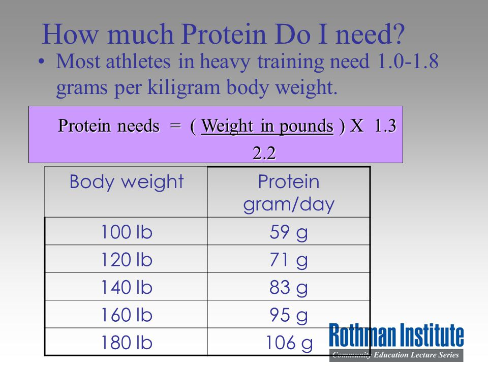 How much Protein Do I need.
