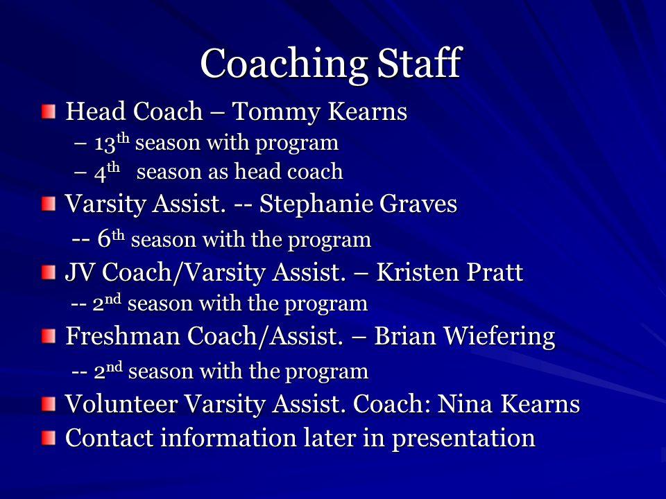 Coaching Staff Head Coach – Tommy Kearns –13 th season with program –4 th season as head coach Varsity Assist.