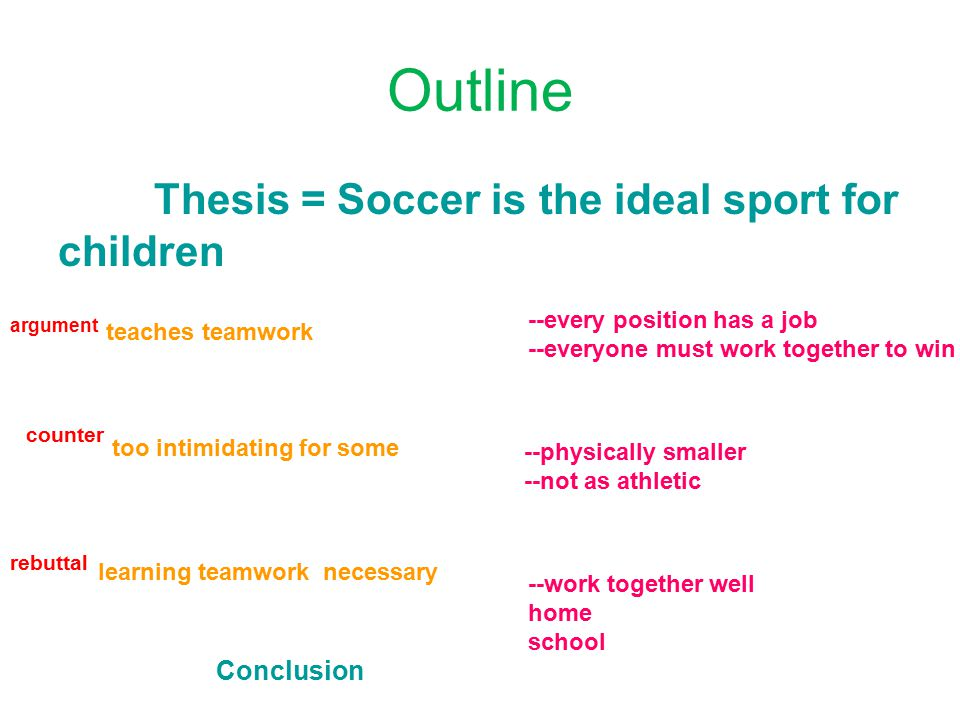 Outline Thesis = Soccer is the ideal sport for children teaches teamwork --every position has a job --everyone must work together to win --physically smaller --not as athletic --work together well home school too intimidating for some learning teamwork necessary argument counter rebuttal Conclusion
