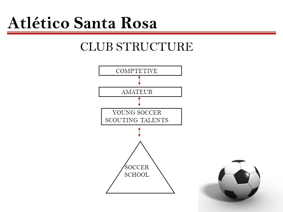CLUB STRUCTURE COMPTETIVE AMATEUR YOUNG SOCCER SCOUTING TALENTS SOCCER SCHOOL Atlético Santa Rosa