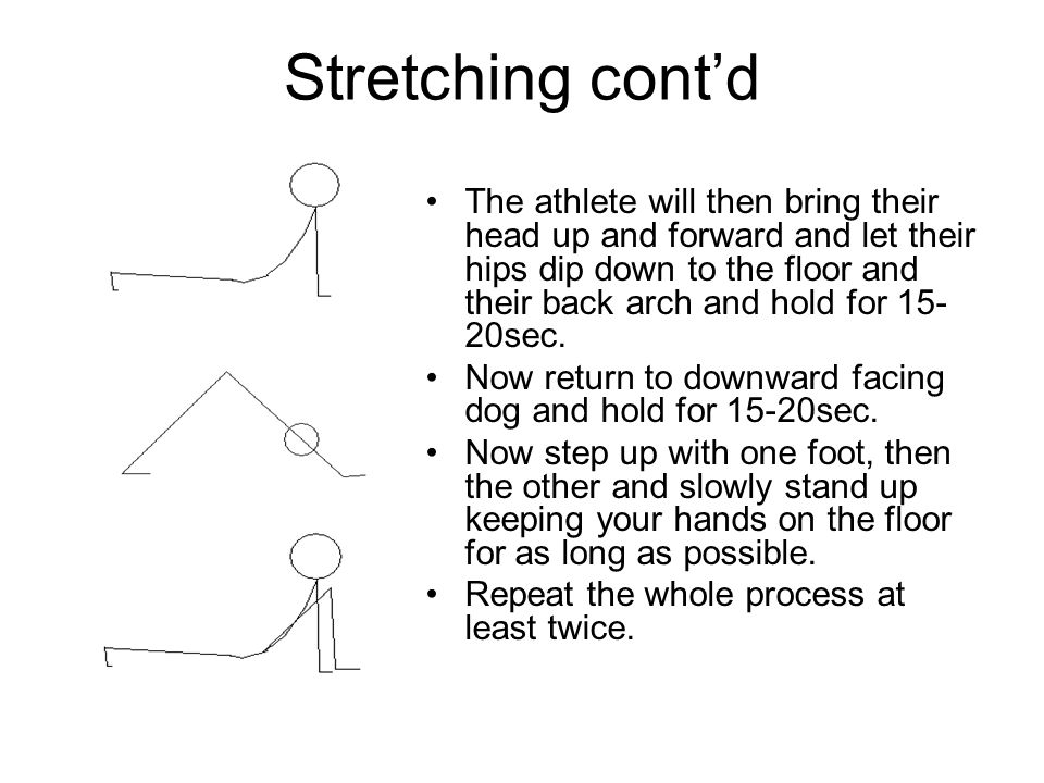 Stretching cont'd The athlete will then bring their head up and forward and let their hips dip down to the floor and their back arch and hold for 15- 20sec.