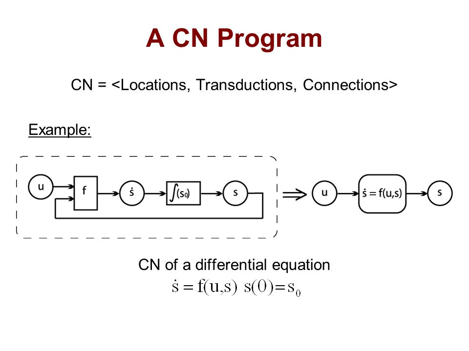 A CN Program CN = Example: CN of a differential equation