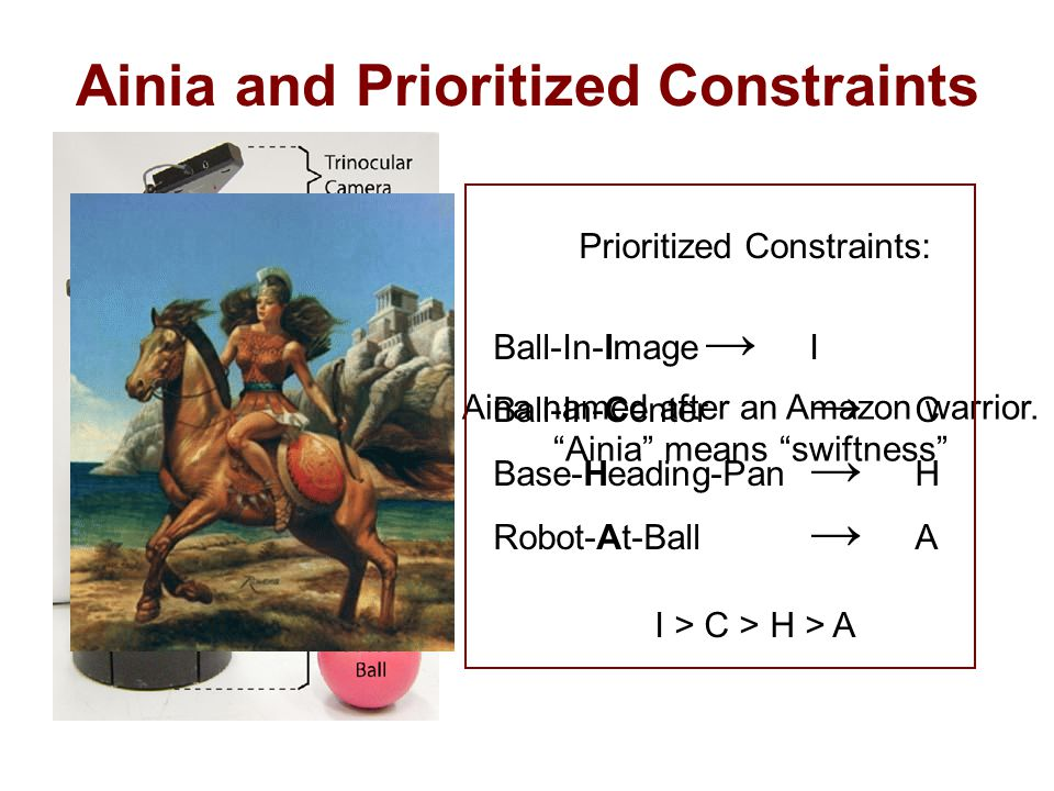 Prioritized Constraints: Ball-In-Image → I Ball-In-Center → C Base-Heading-Pan → H Robot-At-Ball → A I > C > H > A Ainia and Prioritized Constraints Aina named after an Amazon warrior.