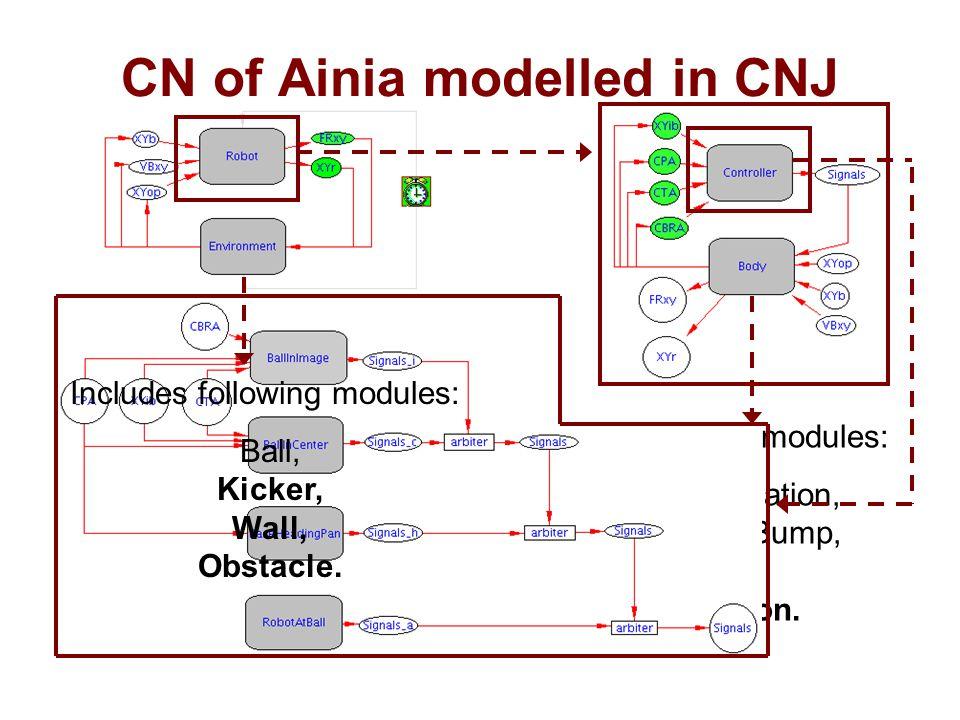 Includes following modules: Tilt, BaseTranslation, Camera, BaseBump, Pan, BaseRotation.