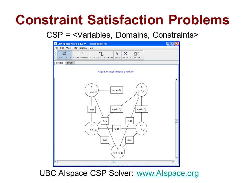 Constraint Satisfaction Problems CSP = UBC AIspace CSP Solver: www.AIspace.orgwww.AIspace.org