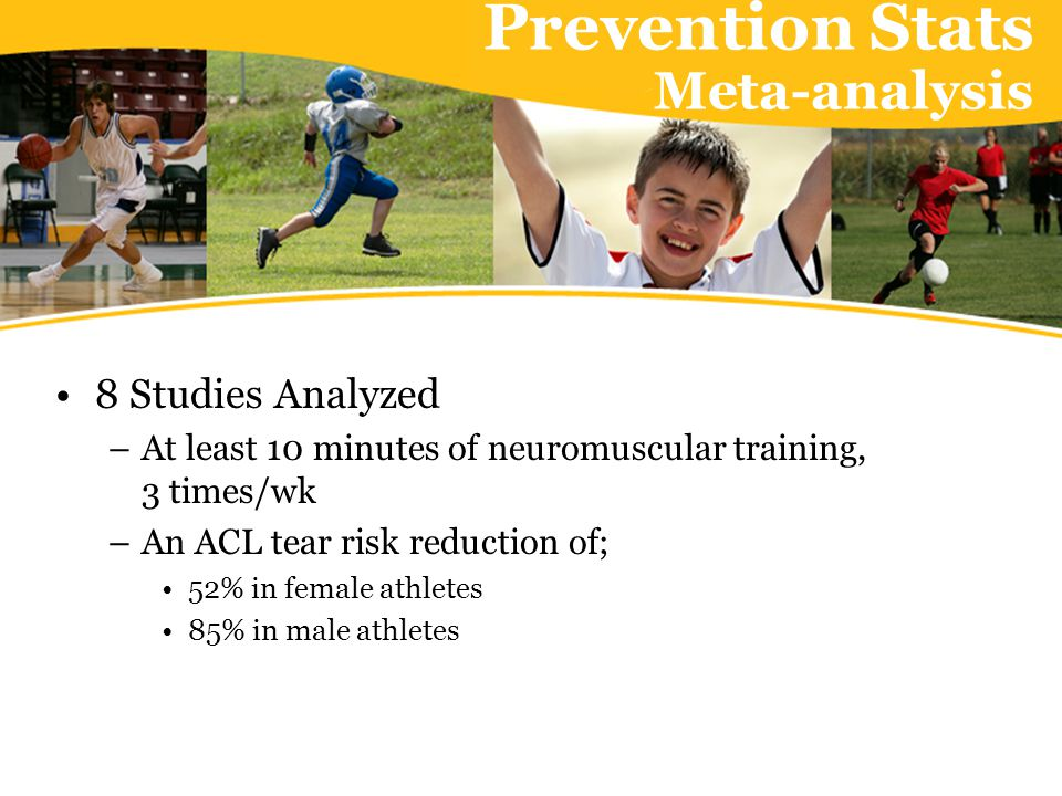 Prevention Stats Meta-analysis 8 Studies Analyzed –At least 10 minutes of neuromuscular training, 3 times/wk –An ACL tear risk reduction of; 52% in female athletes 85% in male athletes