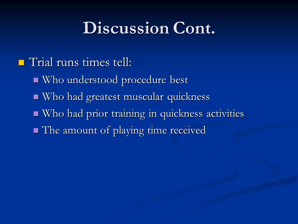 Discussion Cont.