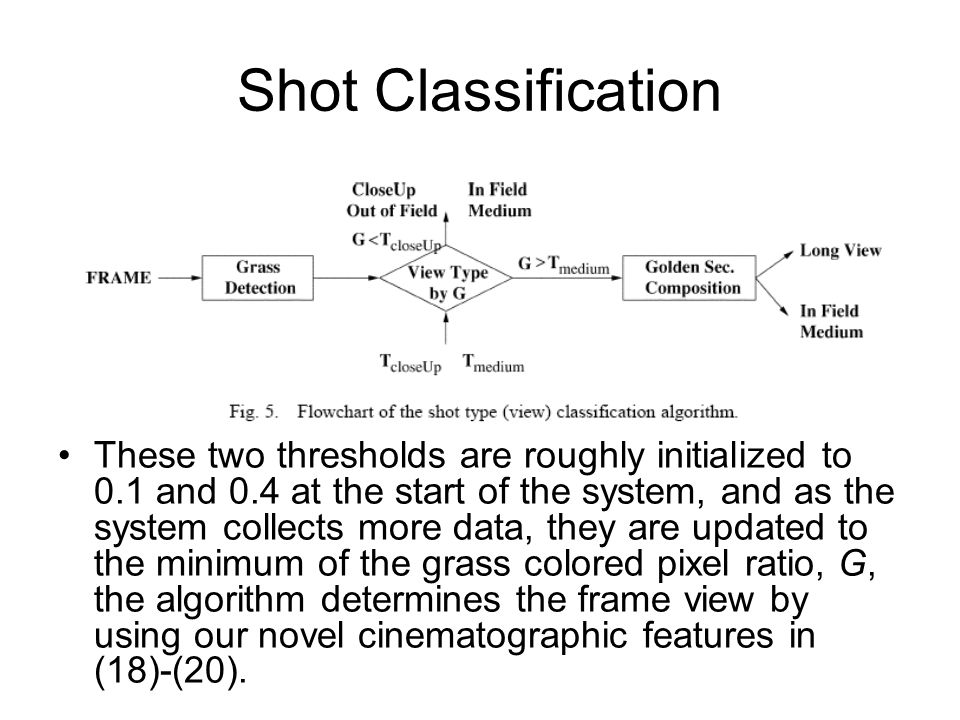 Shot Classification These two thresholds are roughly initialized to 0.1 and 0.4 at the start of the system, and as the system collects more data, they