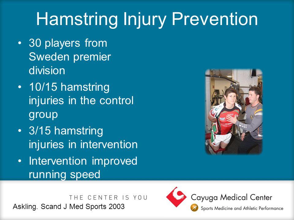 Hamstring Injury Prevention Askling.