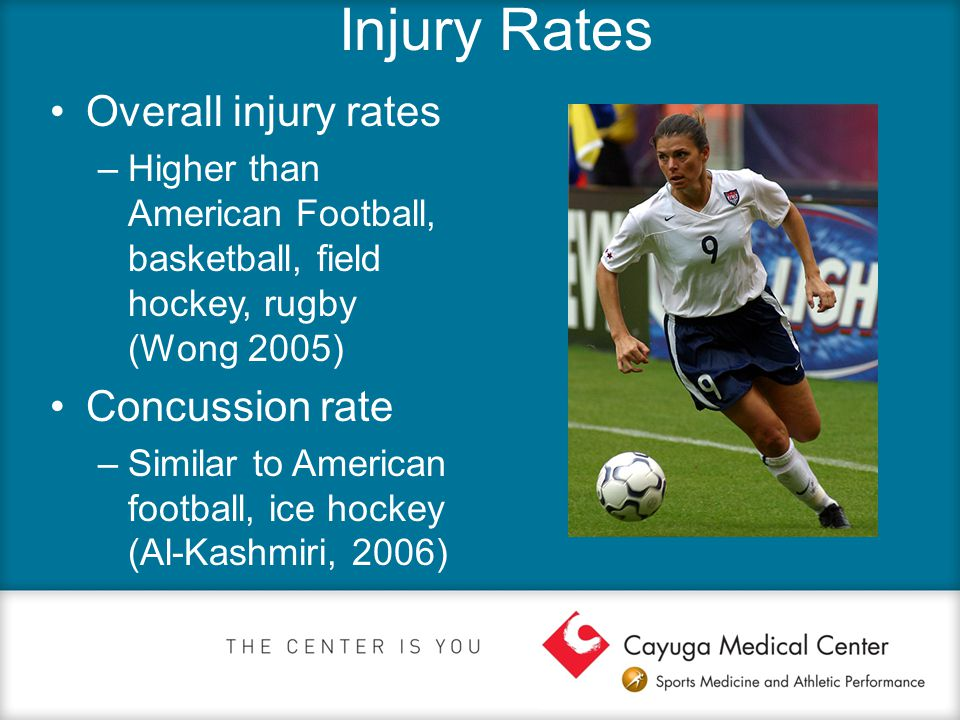 Injury Rates Overall injury rates –Higher than American Football, basketball, field hockey, rugby (Wong 2005) Concussion rate –Similar to American football, ice hockey (Al-Kashmiri, 2006)
