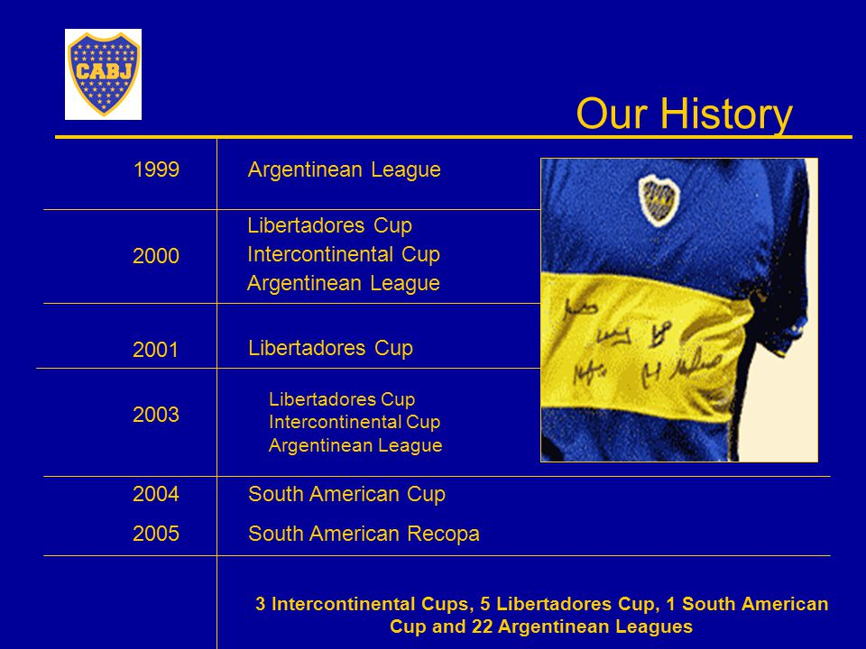 Our History 1999 2000 2001 2003 Argentinean League Libertadores Cup Intercontinental Cup Argentinean League Libertadores Cup 3 Intercontinental Cups, 5 Libertadores Cup, 1 South American Cup and 22 Argentinean Leagues 2004 2005 South American Cup South American Recopa Libertadores Cup Intercontinental Cup Argentinean League