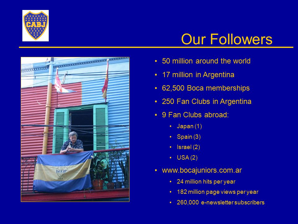 Our Followers 50 million around the world 17 million in Argentina 62,500 Boca memberships 250 Fan Clubs in Argentina 9 Fan Clubs abroad: Japan (1) Spain (3) Israel (2) USA (2) www.bocajuniors.com.ar 24 million hits per year 182 million page views per year 260,000 e-newsletter subscribers