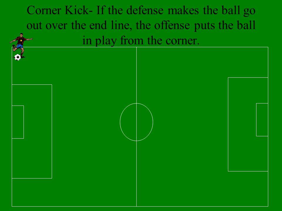 Defense or the goalie made the ball go over the end line Goalie Fullback