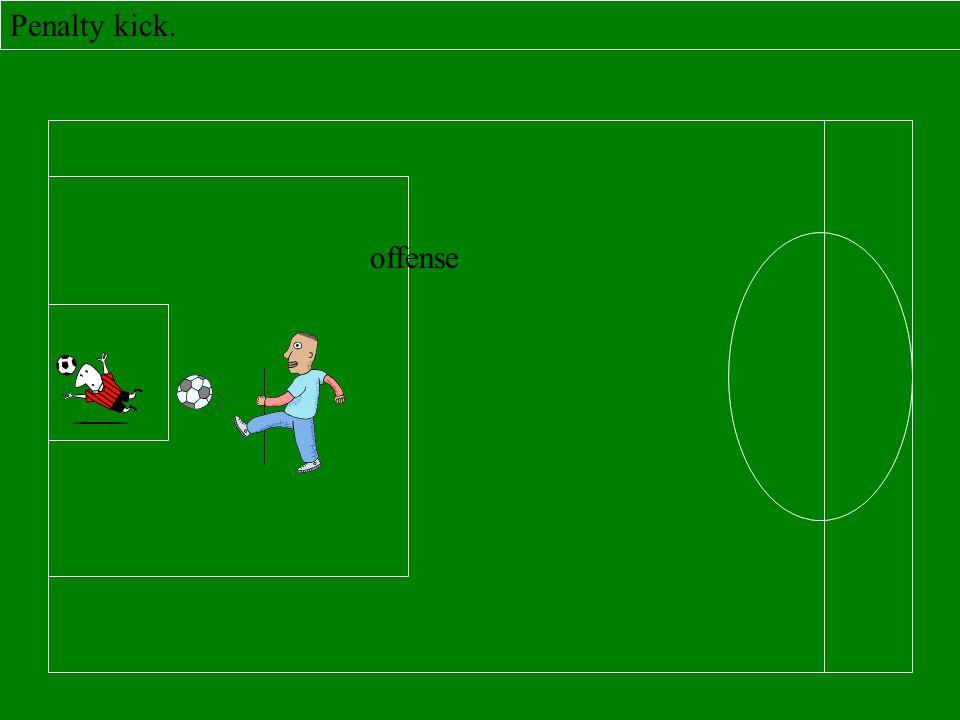 Goalie Left fullback Right fullback Left half back Right half back Sweeper Stopper Left WingRight WingStriker Center half back