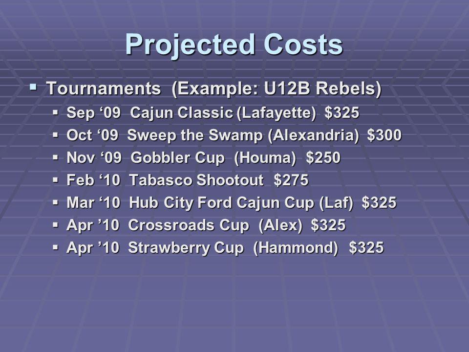 Projected Costs  Tournaments (Example: U12B Rebels)  Sep '09 Cajun Classic (Lafayette) $325  Oct '09 Sweep the Swamp (Alexandria) $300  Nov '09 Gobbler Cup (Houma) $250  Feb '10 Tabasco Shootout $275  Mar '10 Hub City Ford Cajun Cup (Laf) $325  Apr '10 Crossroads Cup (Alex) $325  Apr '10 Strawberry Cup (Hammond) $325