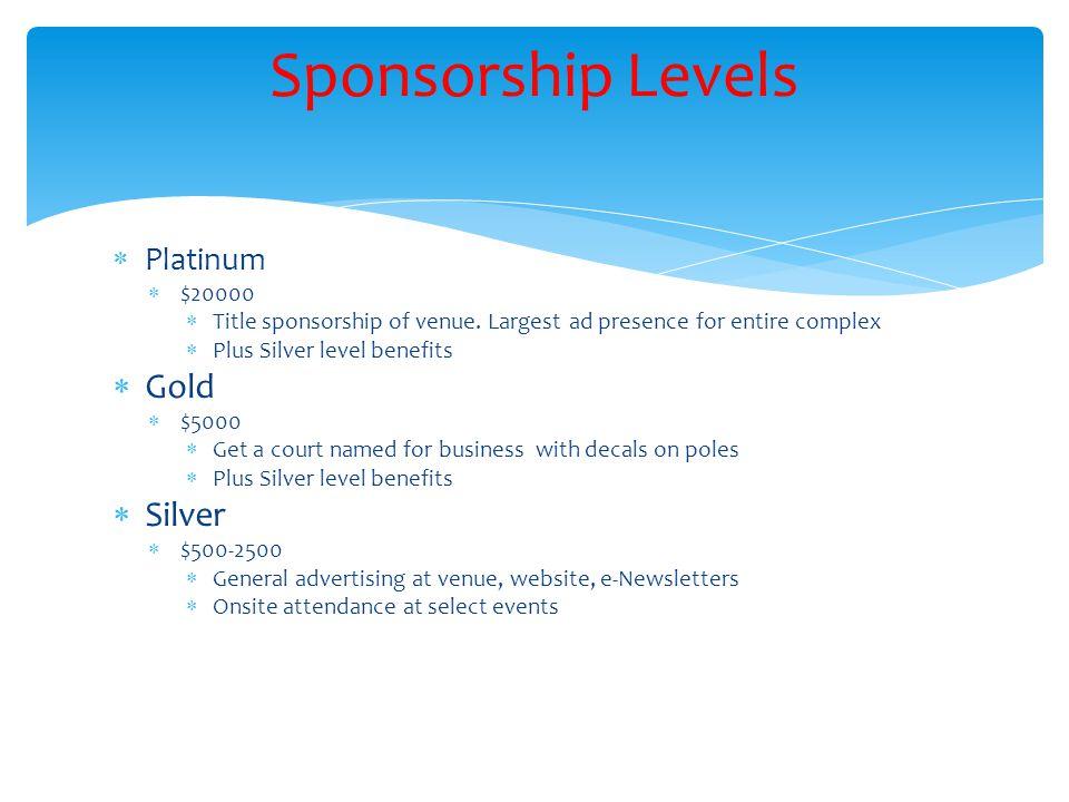  Platinum  $20000  Title sponsorship of venue.