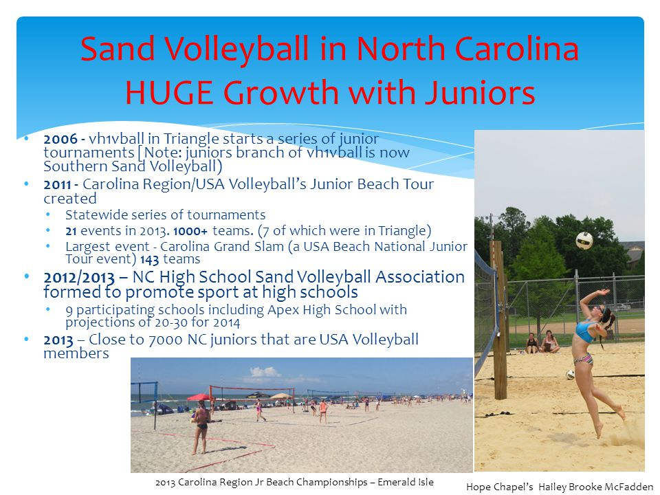 2006 - vh1vball in Triangle starts a series of junior tournaments [Note: juniors branch of vh1vball is now Southern Sand Volleyball) 2011 - Carolina Region/USA Volleyball's Junior Beach Tour created Statewide series of tournaments 21 events in 2013.