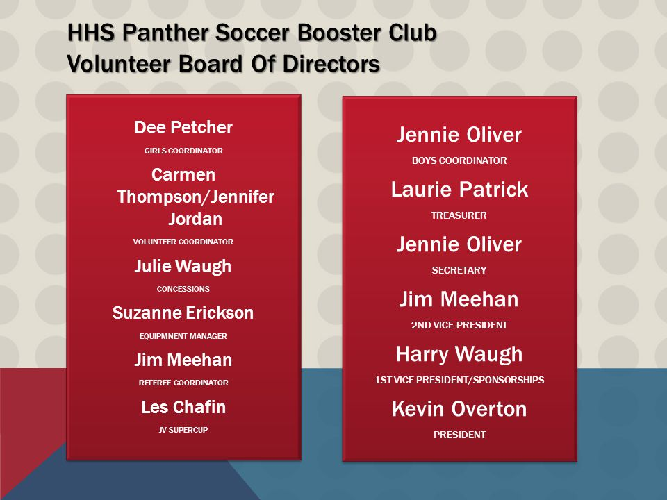 HHS Panther Soccer Booster Club Volunteer Board Of Directors Dee Petcher GIRLS COORDINATOR Carmen Thompson/Jennifer Jordan VOLUNTEER COORDINATOR Julie Waugh CONCESSIONS Suzanne Erickson EQUIPMNENT MANAGER Jim Meehan REFEREE COORDINATOR Les Chafin JV SUPERCUP Dee Petcher GIRLS COORDINATOR Carmen Thompson/Jennifer Jordan VOLUNTEER COORDINATOR Julie Waugh CONCESSIONS Suzanne Erickson EQUIPMNENT MANAGER Jim Meehan REFEREE COORDINATOR Les Chafin JV SUPERCUP