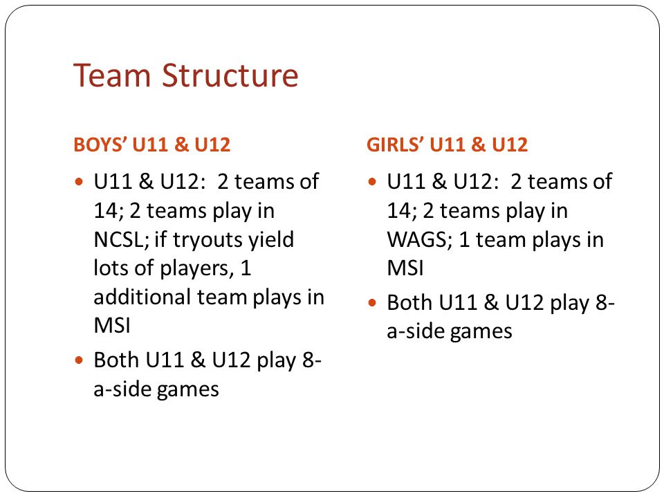 Team Structure BOYS' U11 & U12GIRLS' U11 & U12 U11 & U12: 2 teams of 14; 2 teams play in NCSL; if tryouts yield lots of players, 1 additional team plays in MSI Both U11 & U12 play 8- a-side games U11 & U12: 2 teams of 14; 2 teams play in WAGS; 1 team plays in MSI Both U11 & U12 play 8- a-side games
