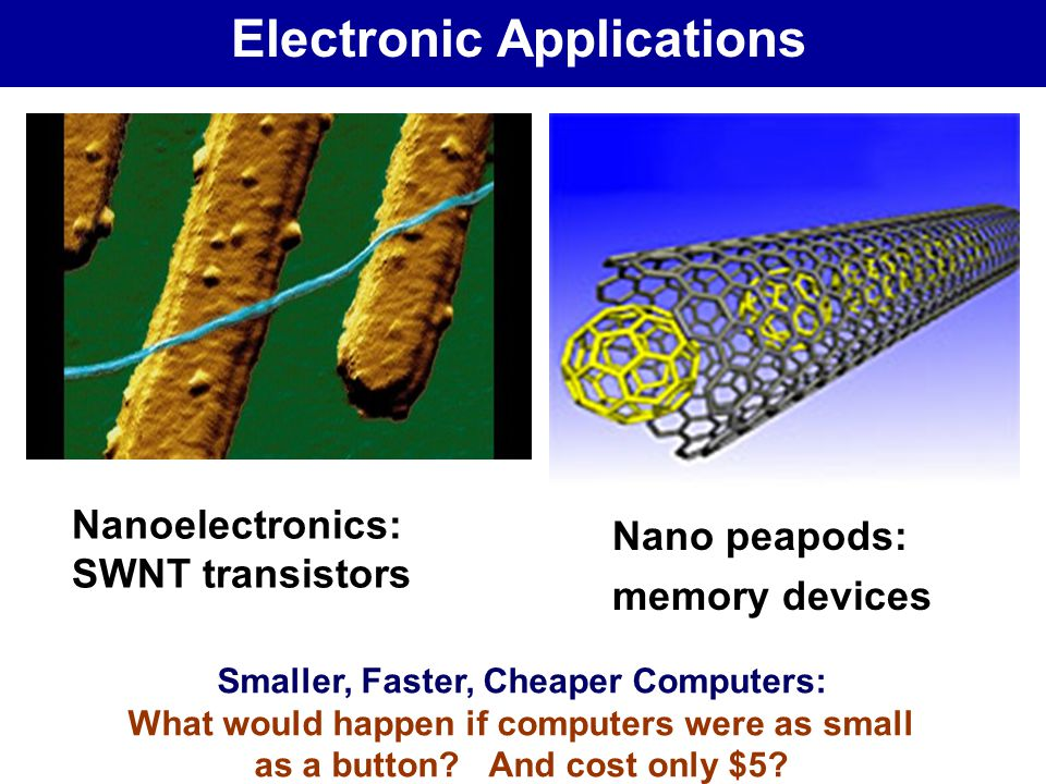 Electronic Applications Nanoelectronics: SWNT transistors Nano peapods: memory devices Smaller, Faster, Cheaper Computers: What would happen if computers were as small as a button.