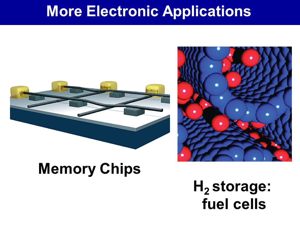 More Electronic Applications H 2 storage: fuel cells Memory Chips