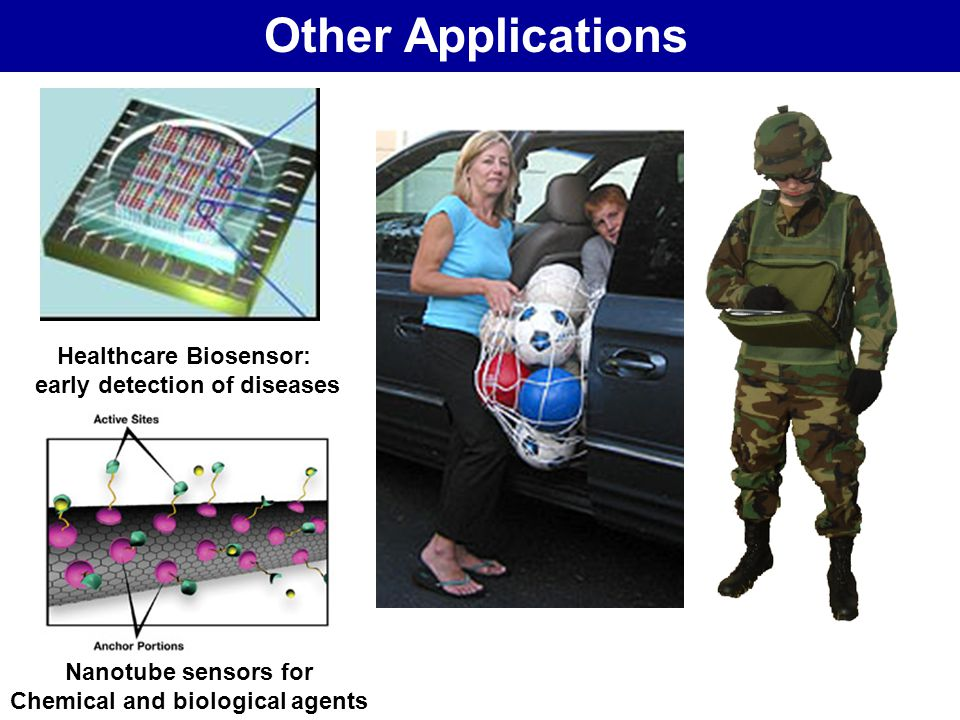 Other Applications Healthcare Biosensor: early detection of diseases Nanotube sensors for Chemical and biological agents
