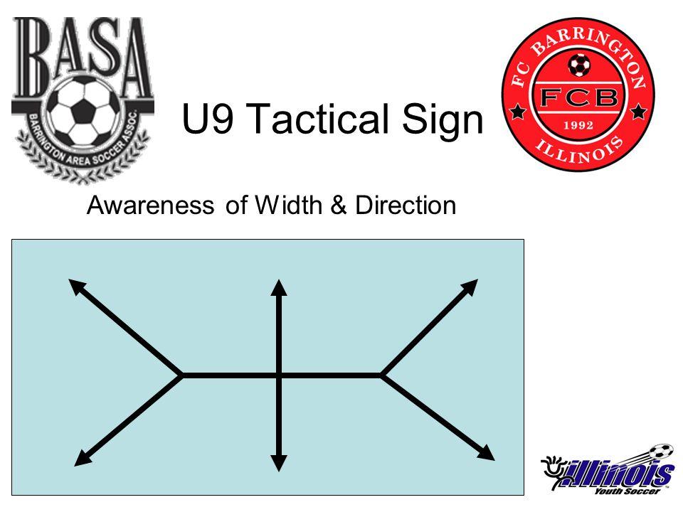 U9 Tactical Sign Awareness of Width & Direction