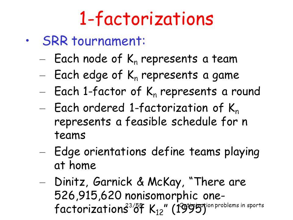Optimization problems in sports 23/55 SRR tournament: – Each node of K n represents a team – Each edge of K n represents a game – Each 1-factor of K n
