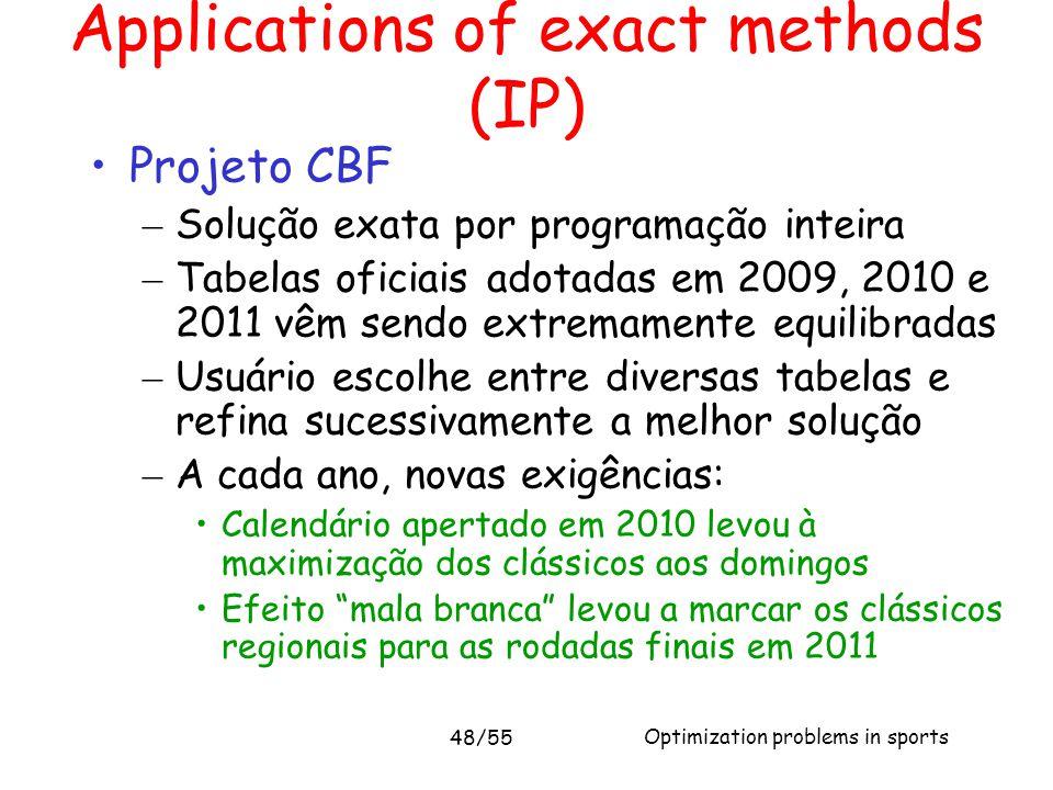 Optimization problems in sports Applications of exact methods (IP) Projeto CBF – Solução exata por programação inteira – Tabelas oficiais adotadas em