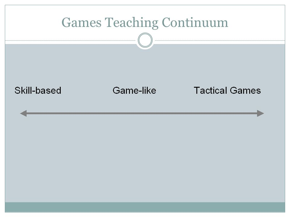 Tactical Games Model (Griffin, Mitchell & Oslin, 1997) 1.
