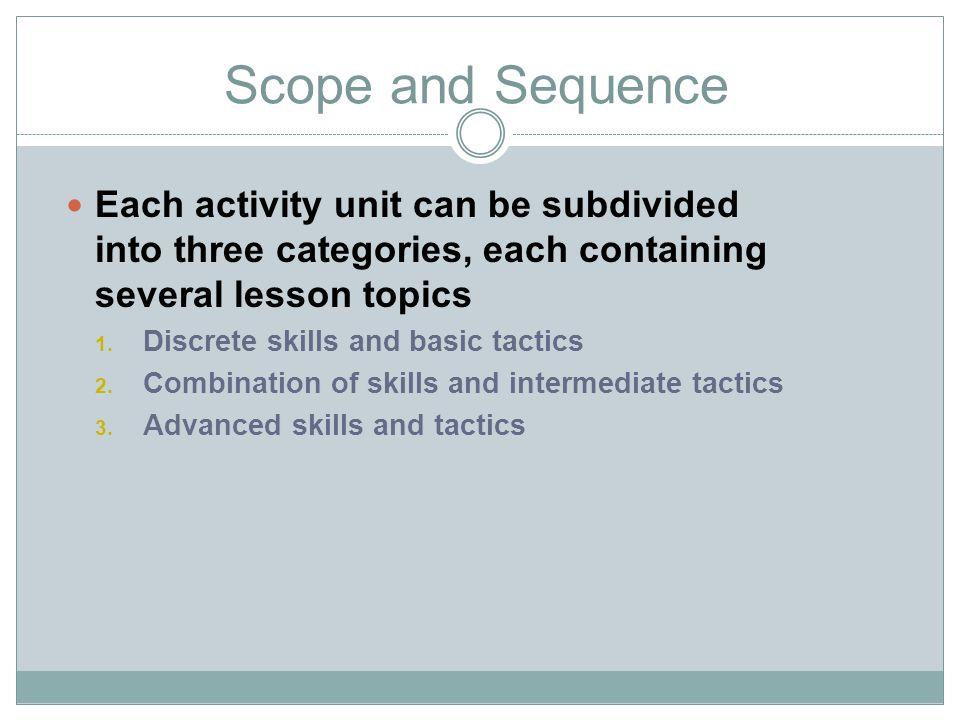 Games Teaching Continuum