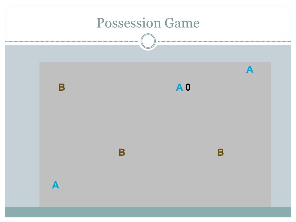 Example Lesson Initial Game 3 v 3 Goals:  5 consecutive passes Conditions:  30 by 20 playing area  possession game