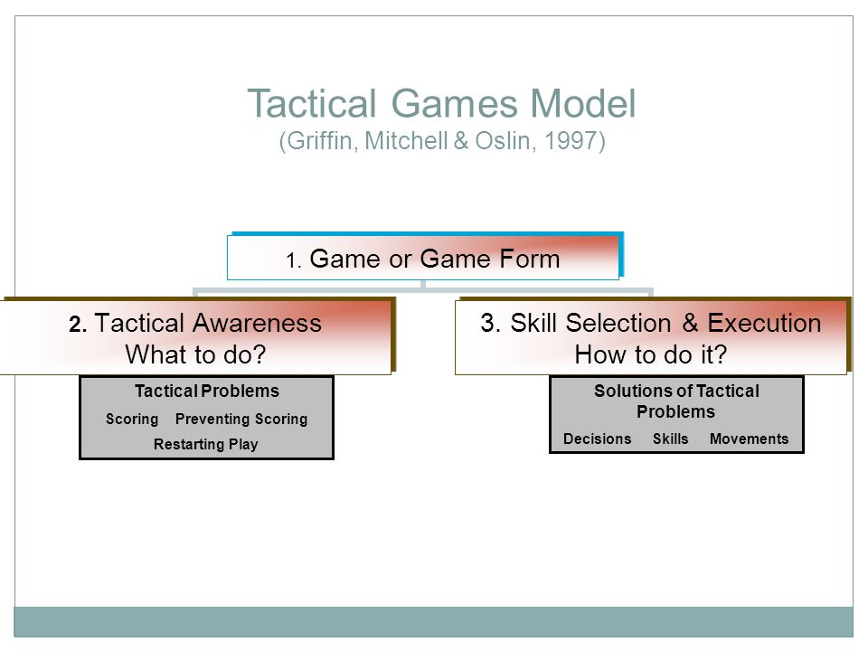 Sequence of Steps in a Tactical Lesson 1. Starting class (teachers responsibility) 1.