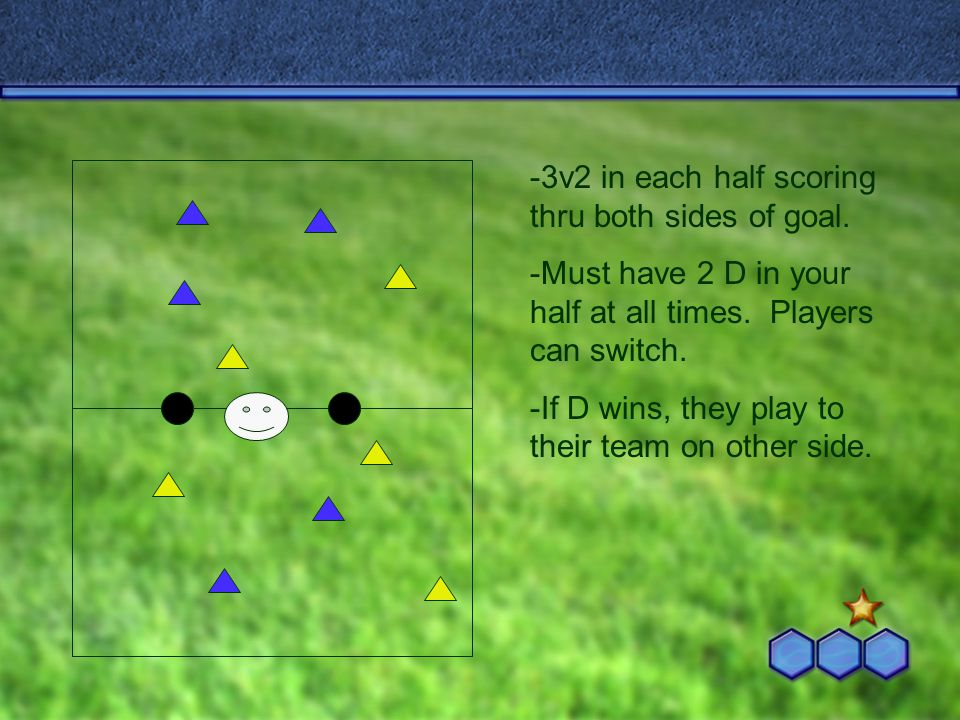 -3v2 in each half scoring thru both sides of goal.