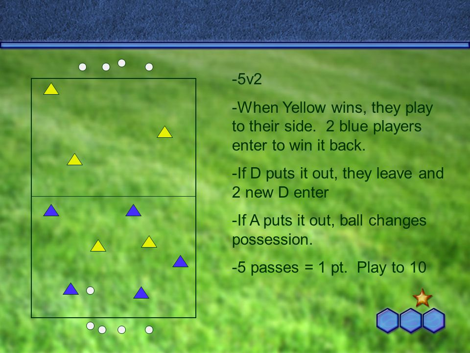 -5v2 -When Yellow wins, they play to their side. 2 blue players enter to win it back.
