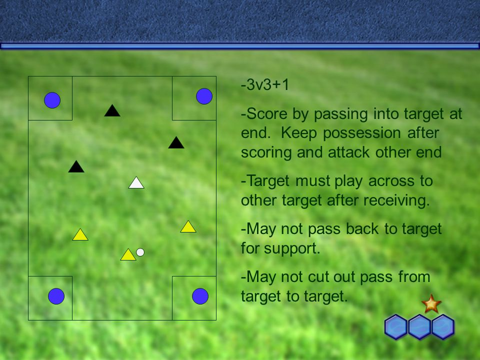 -3v3+1 -Score by passing into target at end. Keep possession after scoring and attack other end -Target must play across to other target after receivi