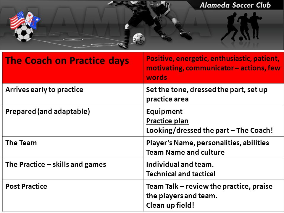 The Coach on Practice days Positive, energetic, enthusiastic, patient, motivating, communicator – actions, few words Arrives early to practiceSet the tone, dressed the part, set up practice area Prepared (and adaptable)Equipment Practice plan Looking/dressed the part – The Coach.