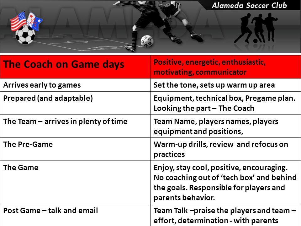 The Coach on Game days Positive, energetic, enthusiastic, motivating, communicator Arrives early to gamesSet the tone, sets up warm up area Prepared (and adaptable)Equipment, technical box, Pregame plan.