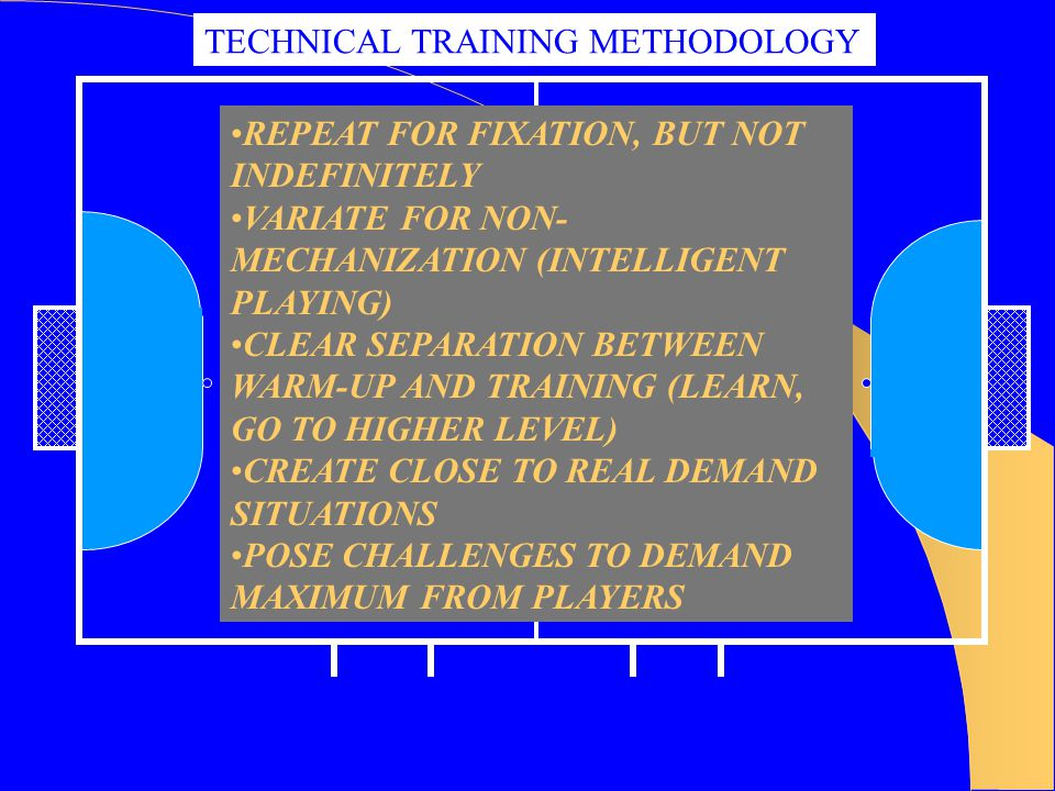 TECHNICAL TRAINING METHODOLOGY REPEAT FOR FIXATION, BUT NOT INDEFINITELY VARIATE FOR NON- MECHANIZATION (INTELLIGENT PLAYING) CLEAR SEPARATION BETWEEN WARM-UP AND TRAINING (LEARN, GO TO HIGHER LEVEL) CREATE CLOSE TO REAL DEMAND SITUATIONS POSE CHALLENGES TO DEMAND MAXIMUM FROM PLAYERS