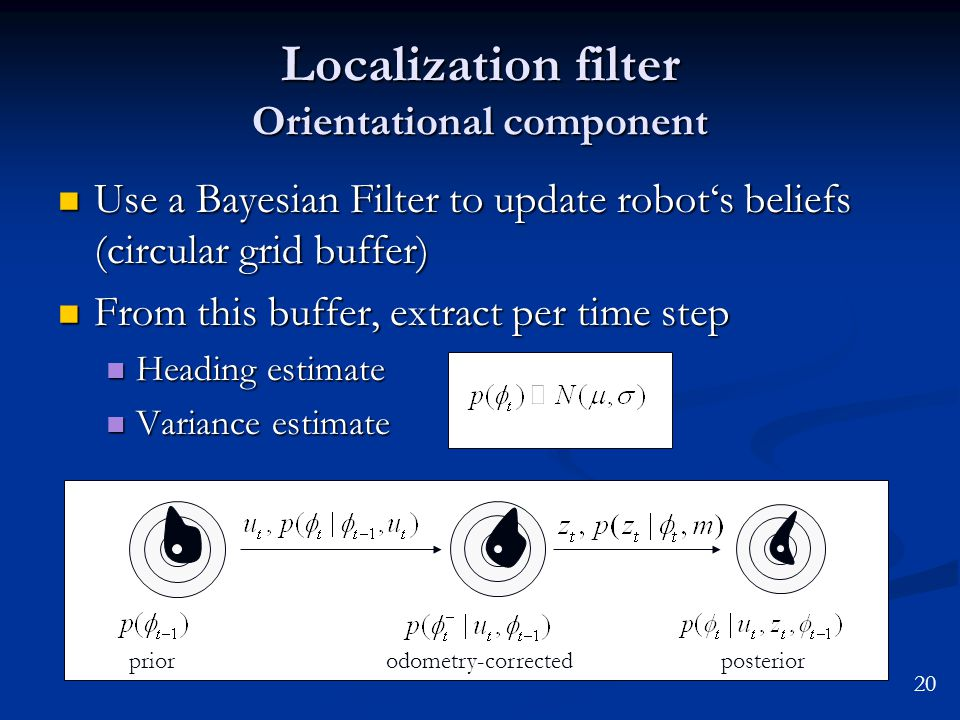 Localization filter Orientational component Use a Bayesian Filter to update robot's beliefs (circular grid buffer) Use a Bayesian Filter to update rob