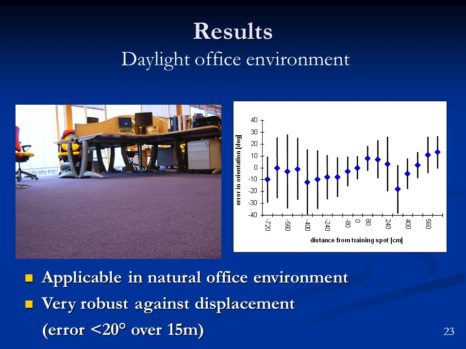 Results Results Daylight office environment Applicable in natural office environment Applicable in natural office environment Very robust against disp