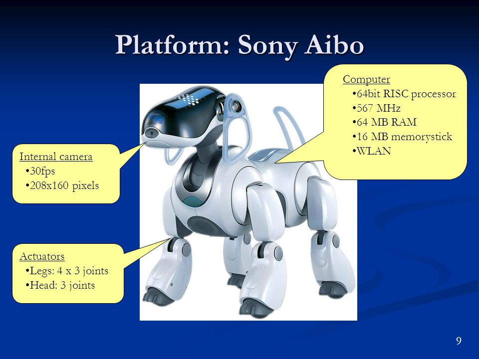 Platform: Sony Aibo Internal camera 30fps 208x160 pixels Computer 64bit RISC processor 567 MHz 64 MB RAM 16 MB memorystick WLAN Actuators Legs: 4 x 3 joints Head: 3 joints 9