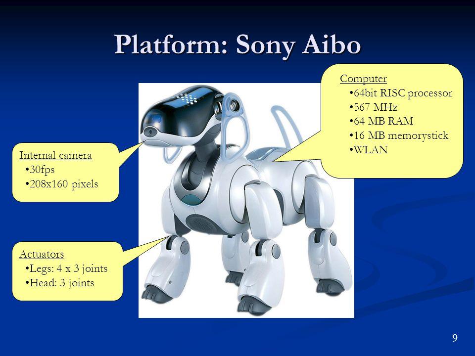 Platform: Sony Aibo Internal camera 30fps 208x160 pixels Computer 64bit RISC processor 567 MHz 64 MB RAM 16 MB memorystick WLAN Actuators Legs: 4 x 3