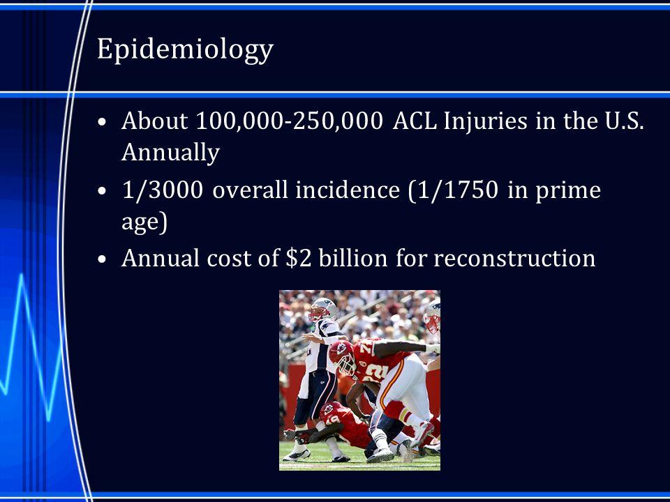 Epidemiology High Risk Sports Football Basketball Volleyball Soccer Skiing Team Handball